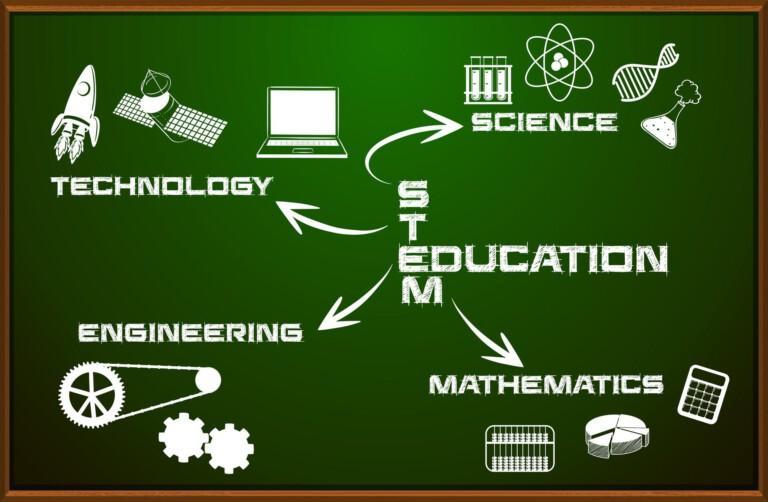 novodobý koncept výuky - STEM